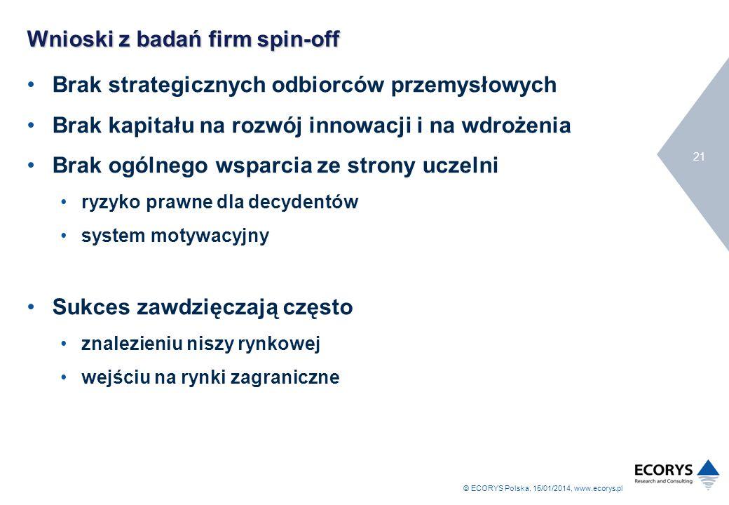 © ECORYS Polska, 15/01/2014, www.ecorys.pl 21 Wnioski z badań firm spin-off Brak strategicznych odbiorców przemysłowych Brak kapitału na rozwój innowa