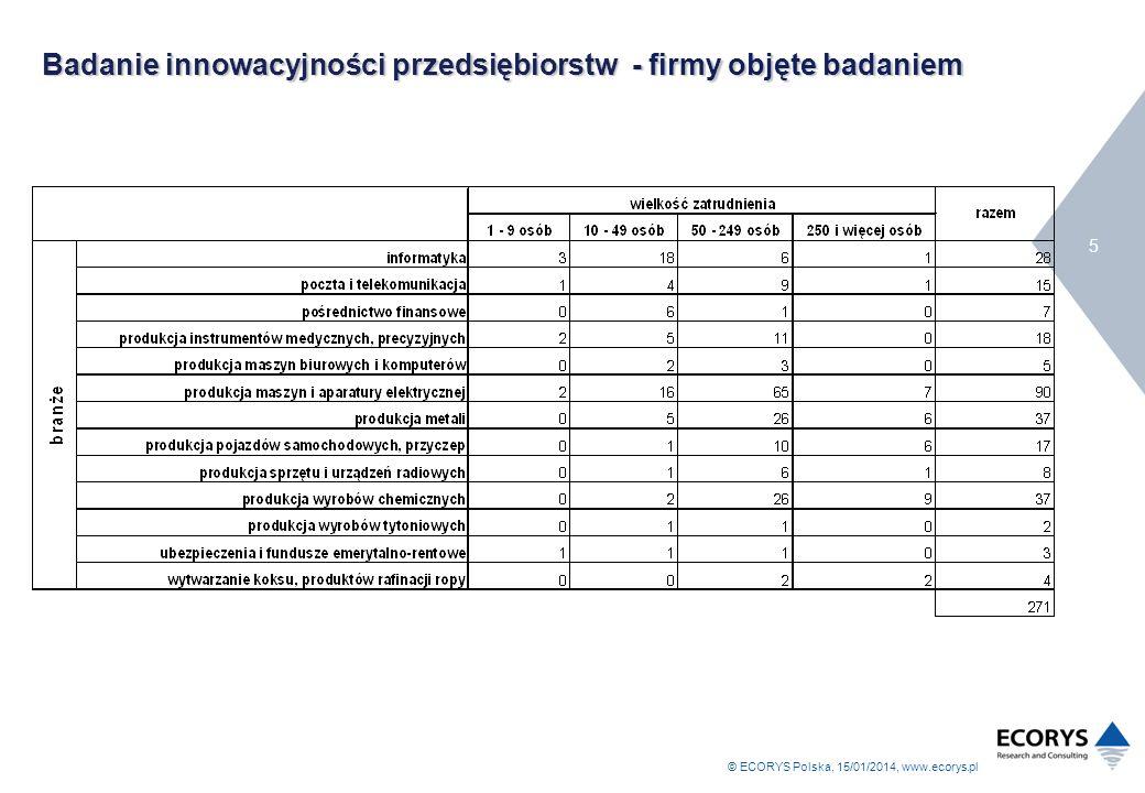 © ECORYS Polska, 15/01/2014, www.ecorys.pl 16 Badanie innowacyjności przedsiębiorstw - wyniki badania