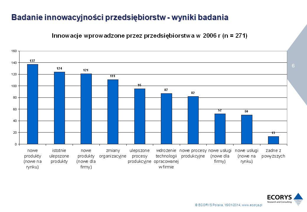 © ECORYS Polska, 15/01/2014, www.ecorys.pl 6 Badanie innowacyjności przedsiębiorstw - wyniki badania