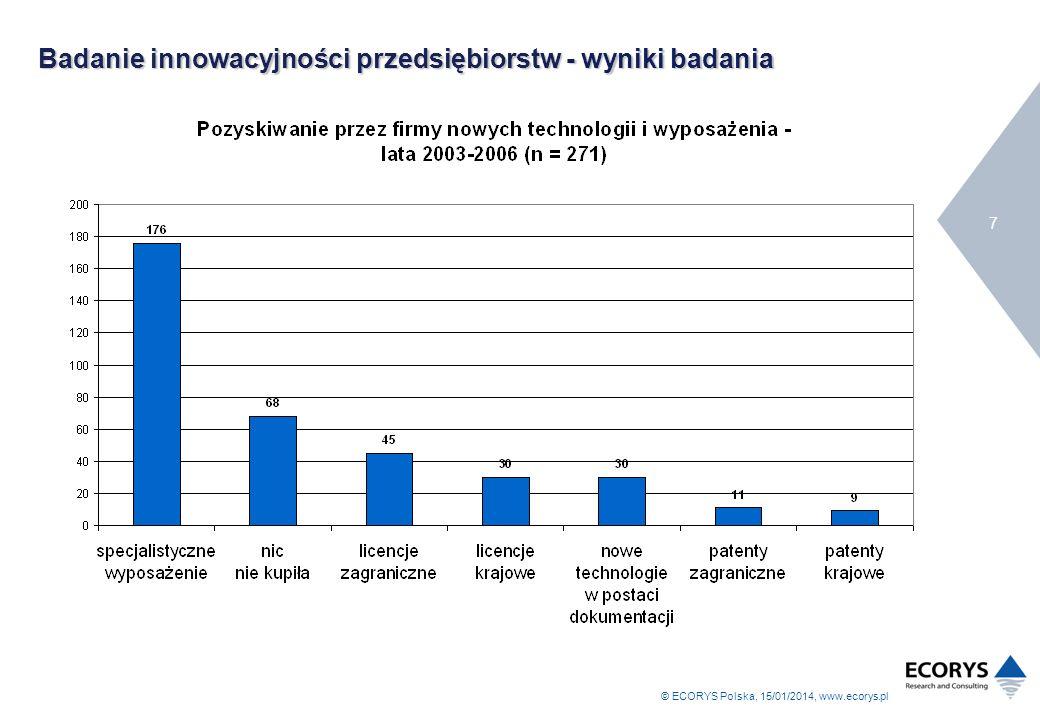 © ECORYS Polska, 15/01/2014, www.ecorys.pl 18 Projekt InnoMazovia – wyniki badań Badanie MŚP - działalność B+R prowadzona w firmach na Mazowszu Mniej niż 20% przedsiębiorstw posiada własne jednostki badawczo- rozwojowe.