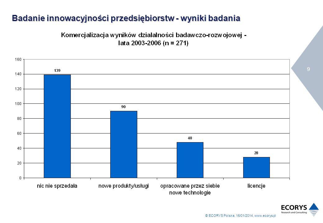 © ECORYS Polska, 15/01/2014, www.ecorys.pl 9 Badanie innowacyjności przedsiębiorstw - wyniki badania