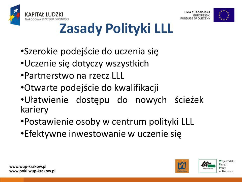 Zasady Polityki LLL Szerokie podejście do uczenia się Uczenie się dotyczy wszystkich Partnerstwo na rzecz LLL Otwarte podejście do kwalifikacji Ułatwienie dostępu do nowych ścieżek kariery Postawienie osoby w centrum polityki LLL Efektywne inwestowanie w uczenie się