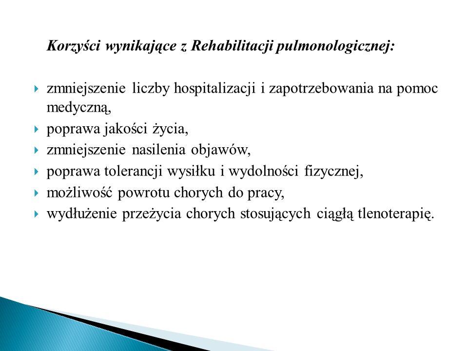 Korzyści wynikające z Rehabilitacji pulmonologicznej: zmniejszenie liczby hospitalizacji i zapotrzebowania na pomoc medyczną, poprawa jakości życia, z
