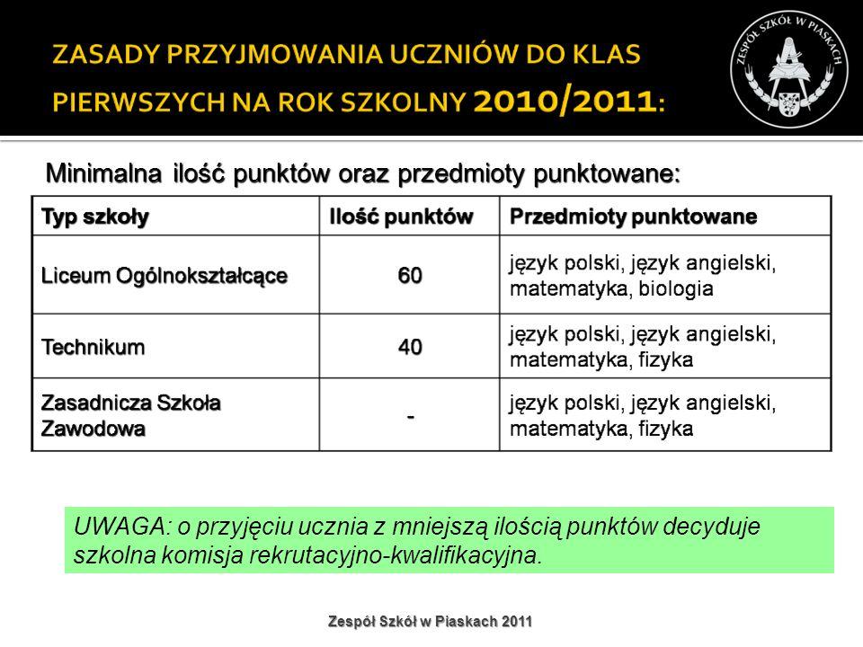 Zespół Szkół w Piaskach 2011 Minimalna ilość punktów oraz przedmioty punktowane: UWAGA: o przyjęciu ucznia z mniejszą ilością punktów decyduje szkolna