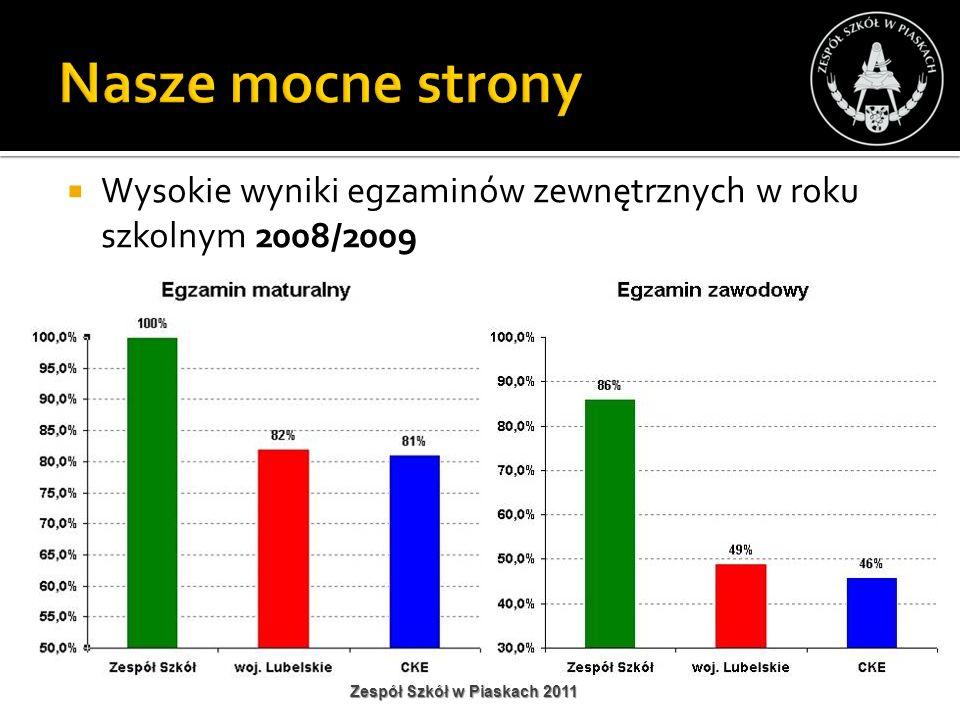 Wysokie wyniki egzaminów zewnętrznych w roku szkolnym 2008/2009 Zespół Szkół w Piaskach 2011