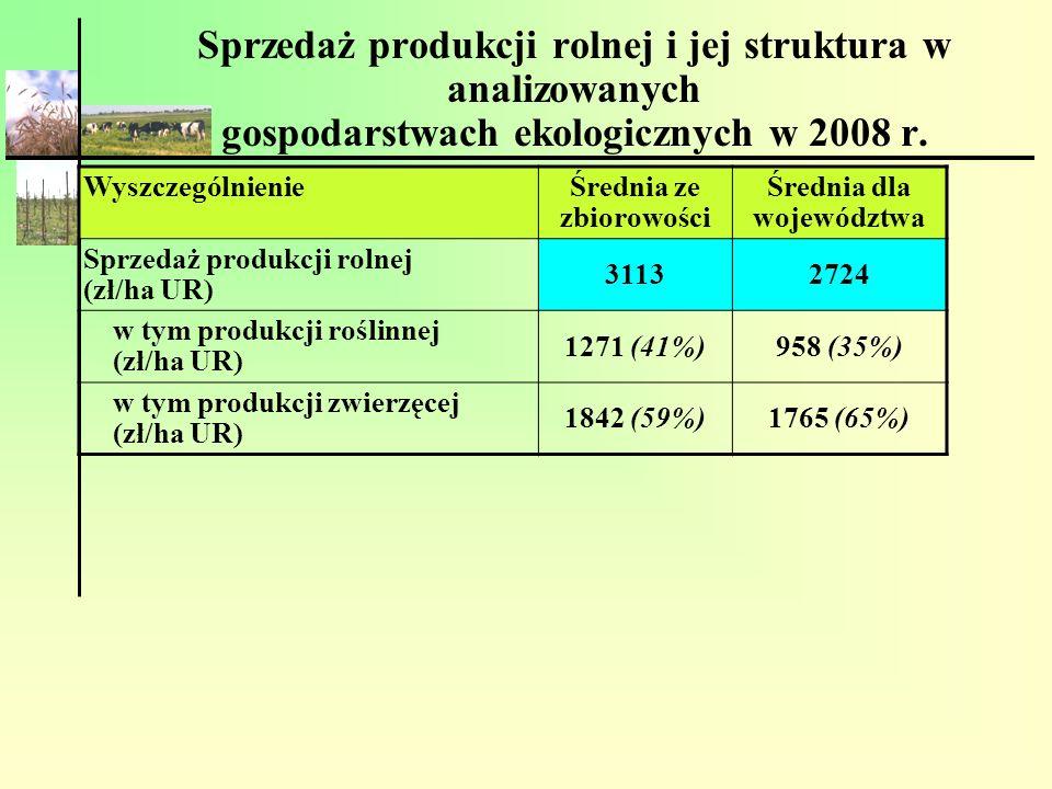 Sprzedaż produkcji rolnej i jej struktura w analizowanych gospodarstwach ekologicznych w 2008 r. WyszczególnienieŚrednia ze zbiorowości Średnia dla wo