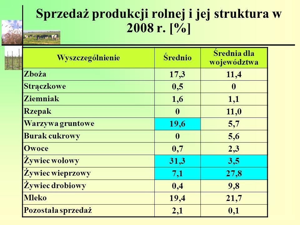 Sprzedaż produkcji rolnej i jej struktura w 2008 r. [%] WyszczególnienieŚrednio Średnia dla województwa Zboża 17,311,4 Strączkowe 0,50 Ziemniak 1,61,1