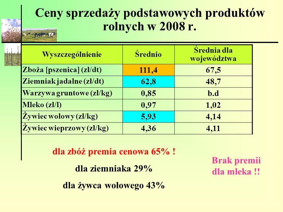 Ceny sprzedaży podstawowych produktów rolnych w 2008 r. WyszczególnienieŚrednio Średnia dla województwa Zboża [pszenica] (zł/dt) 111,467,5 Ziemniak ja