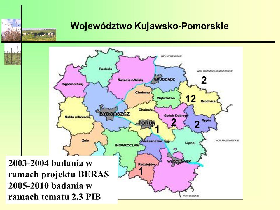 1.Odniesienie wyników z 2008 r.