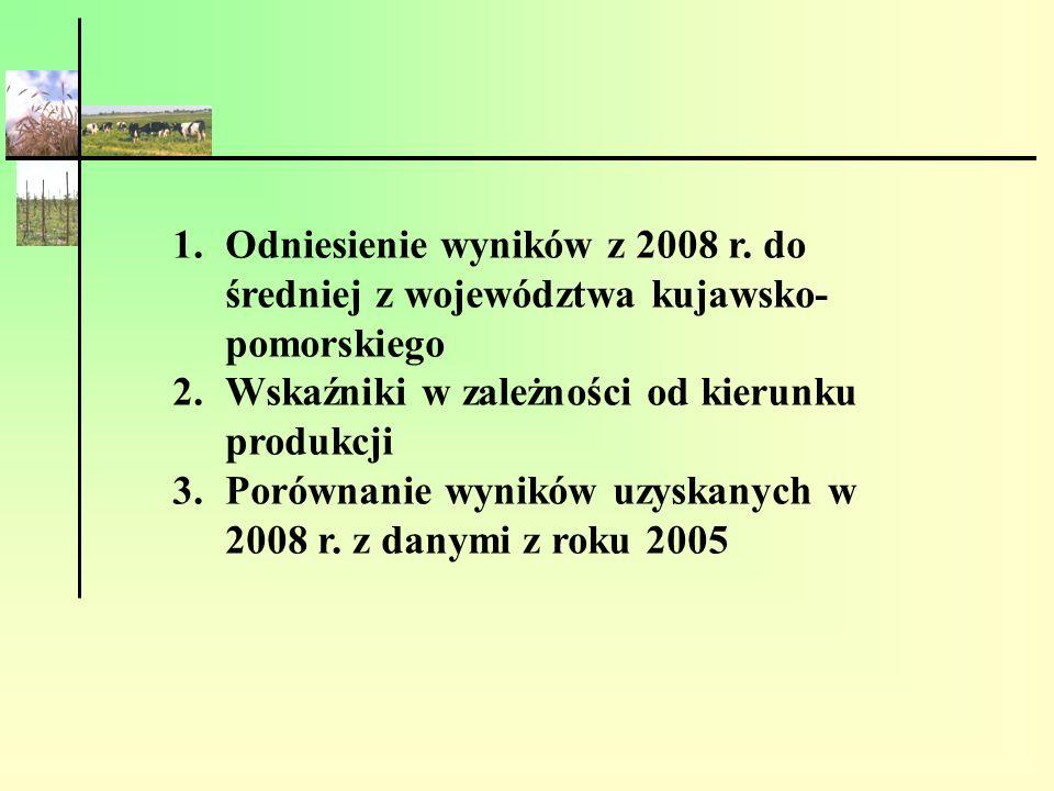1.Odniesienie wyników z 2008 r. do średniej z województwa kujawsko- pomorskiego 2.Wskaźniki w zależności od kierunku produkcji 3.Porównanie wyników uz