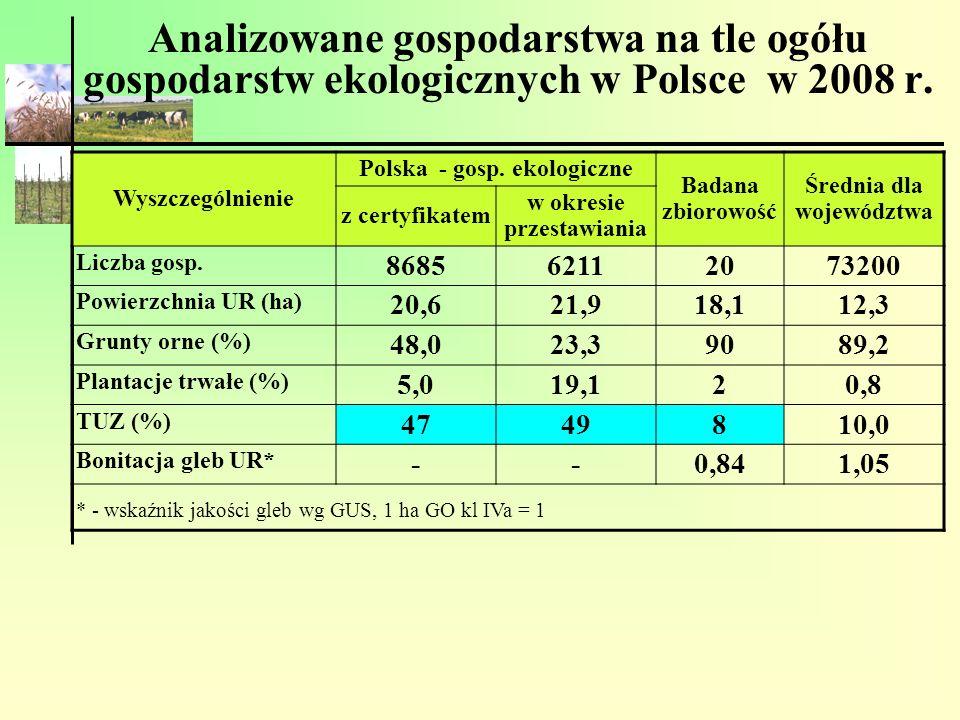 Struktura zasiewów w analizowanych gospodarstw ekologicznych (%) WyszczególnienieŚrednia ze zbiorowości Średnia dla województwa Zboża - razem44,565,6 żyto13,310,4 pszenica16,119,0 jęczmień0,713,0 owies2,11,4 mieszanka zbożowa9,512,4 Ziemniak1,52,7 Strączkowe na nasiona10,40,9 Kukurydza1,318,8 Oleiste0,310,8 Motylkowate w uprawie polowej36,24,8 Warzywa gruntowe3,82,4 Jagodowe0,30,5 Międzyplony18,11,4