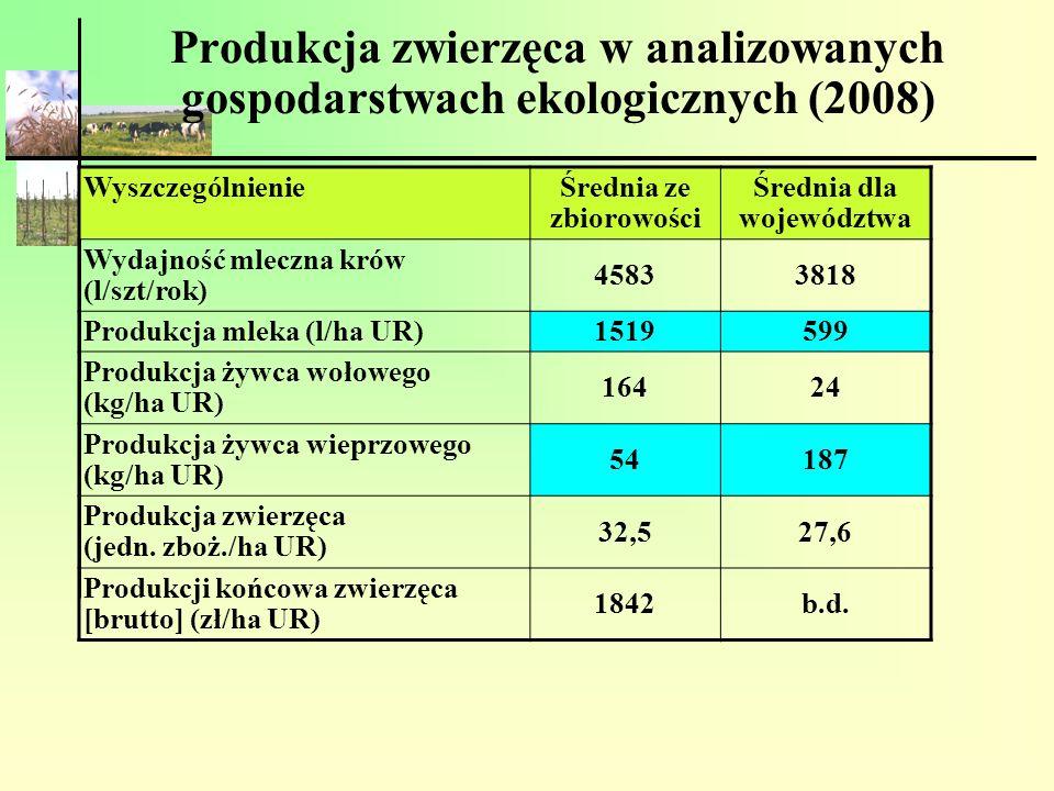 Nakłady materiałowo-pieniężne i dochody w przeliczeniu na 1 ha UR Wyszczególnienie Rok badań 20052008 Produkcja końcowa brutto [Pkb] (zł/ha UR) 52855126 dopłaty bezpośrednie (zł/ha UR) 425579 dopłaty do produkcji ekologicznej (zł/ha UR) 606661 Udział produkcji zwierzęcej (%) 43,135,3 Koszty bezpośrednie [Kb] (zł/ha UR) 731855 Koszty pośrednie [Kp] (zł/ha UR) 10691951 Nakłady materiałowo-pieniężne [N] (zł/ha UR) 18002806 Udział dopłat w nakładach (%) 5744 Nadwyżka bezpośrednia [Pkb-K] (zł/ha UR) 45544271 Dochód rolniczy brutto [Drb=Pkb-N] (zł/ha UR) 34852320 Dochody spoza gospodarstwa [Dd] (zł/ha UR) 215358 Dochód osobisty [Drb+Db] (zł/ha UR) 37002678