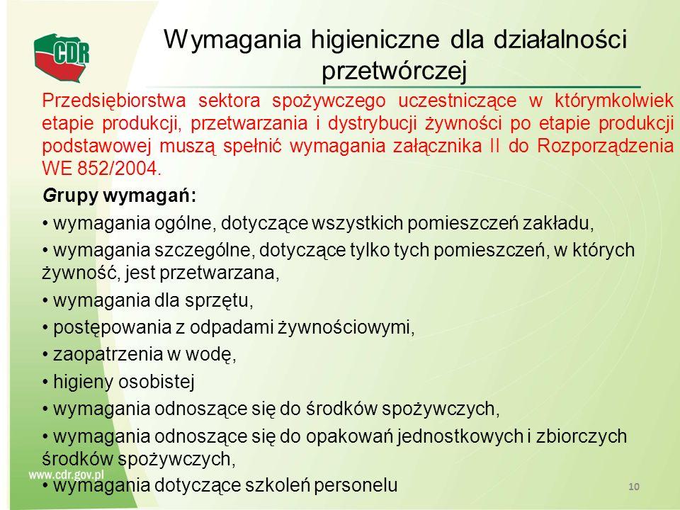 Wymagania higieniczne dla działalności przetwórczej Przedsiębiorstwa sektora spożywczego uczestniczące w którymkolwiek etapie produkcji, przetwarzania