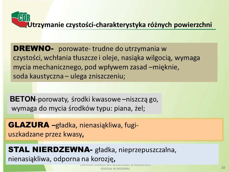 CENTRUM DORADZTWA ROLNICZEGO W BRWINOWIE ODDZIAŁ W RADOMIU 20 Utrzymanie czystości-charakterystyka różnych powierzchni DREWNO- porowate- trudne do utr