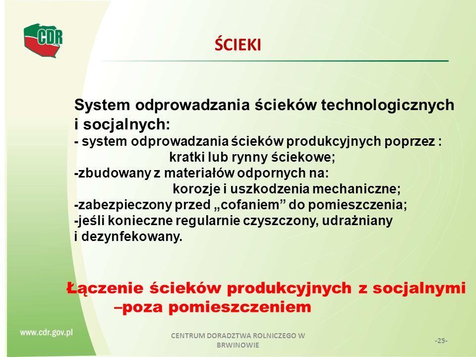 ŚCIEKI CENTRUM DORADZTWA ROLNICZEGO W BRWINOWIE -25- System odprowadzania ścieków technologicznych i socjalnych: - system odprowadzania ścieków produk
