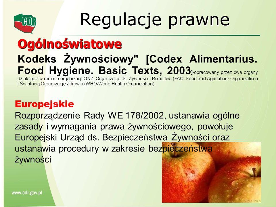 Regulacje prawne Ogólnoświatowe Kodeks Żywnościowy