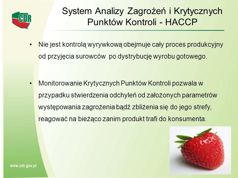 System Analizy Zagrożeń i Krytycznych Punktów Kontroli - HACCP Nie jest kontrolą wyrywkową obejmuje cały proces produkcyjny od przyjęcia surowców po d