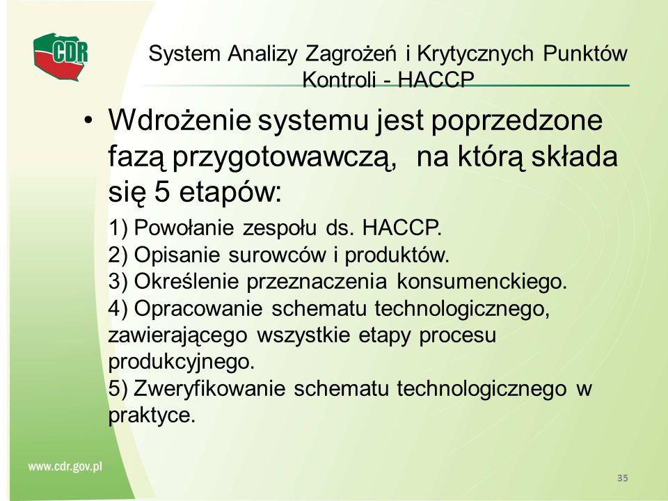System Analizy Zagrożeń i Krytycznych Punktów Kontroli - HACCP Wdrożenie systemu jest poprzedzone fazą przygotowawczą, na którą składa się 5 etapów: 1