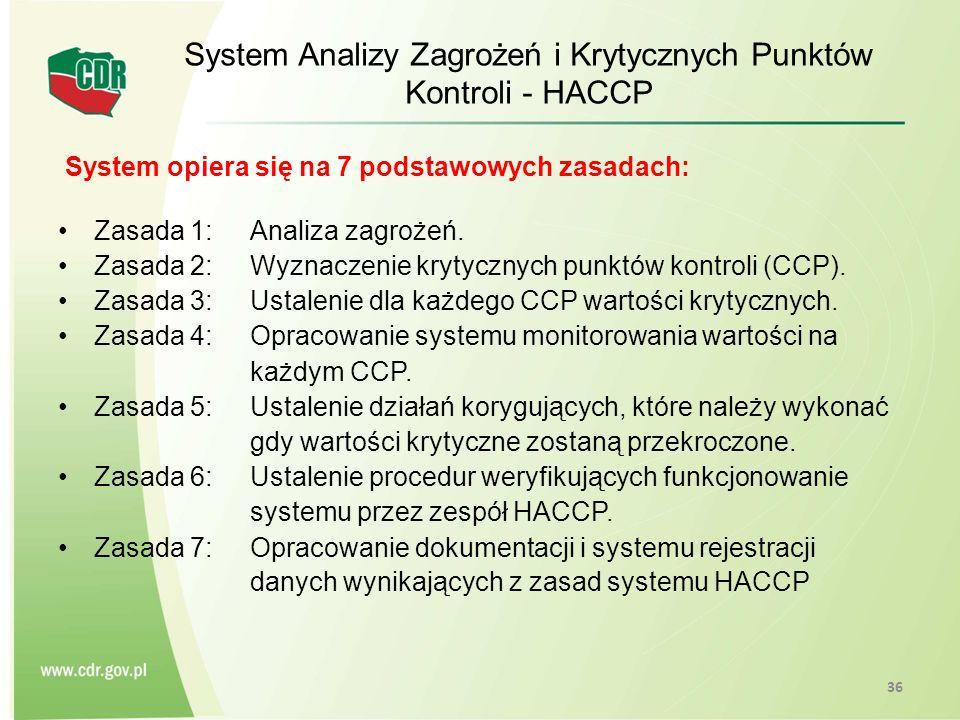 System Analizy Zagrożeń i Krytycznych Punktów Kontroli - HACCP System opiera się na 7 podstawowych zasadach: Zasada 1:Analiza zagrożeń. Zasada 2:Wyzna