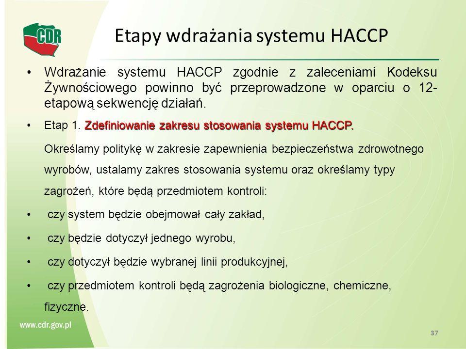 Etapy wdrażania systemu HACCP Wdrażanie systemu HACCP zgodnie z zaleceniami Kodeksu Żywnościowego powinno być przeprowadzone w oparciu o 12- etapową s