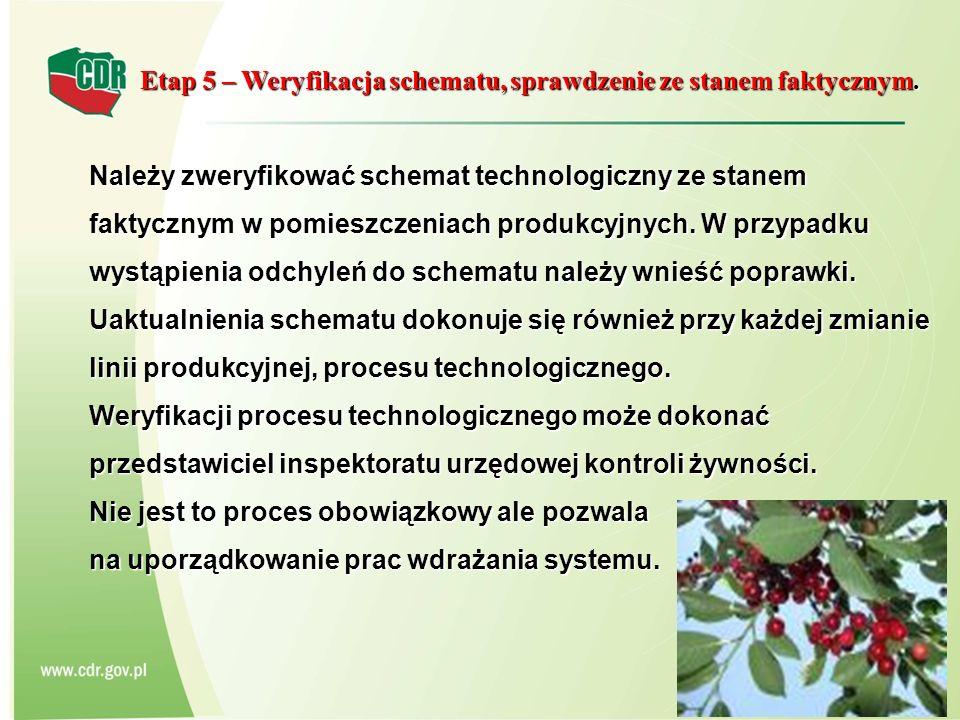 Etap 5 – Weryfikacja schematu, sprawdzenie ze stanem faktycznym. Etap 5 – Weryfikacja schematu, sprawdzenie ze stanem faktycznym. Należy zweryfikować