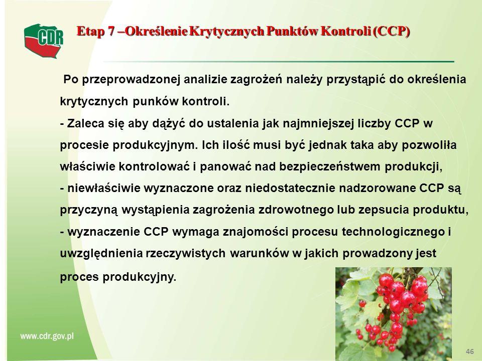 Etap 7 –Określenie Krytycznych Punktów Kontroli (CCP) Etap 7 –Określenie Krytycznych Punktów Kontroli (CCP) Po przeprowadzonej analizie zagrożeń należ