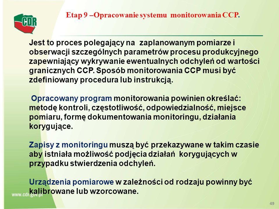 Etap 9 –Opracowanie systemu monitorowania CCP. Jest to proces polegający na zaplanowanym pomiarze i obserwacji szczególnych parametrów procesu produkc