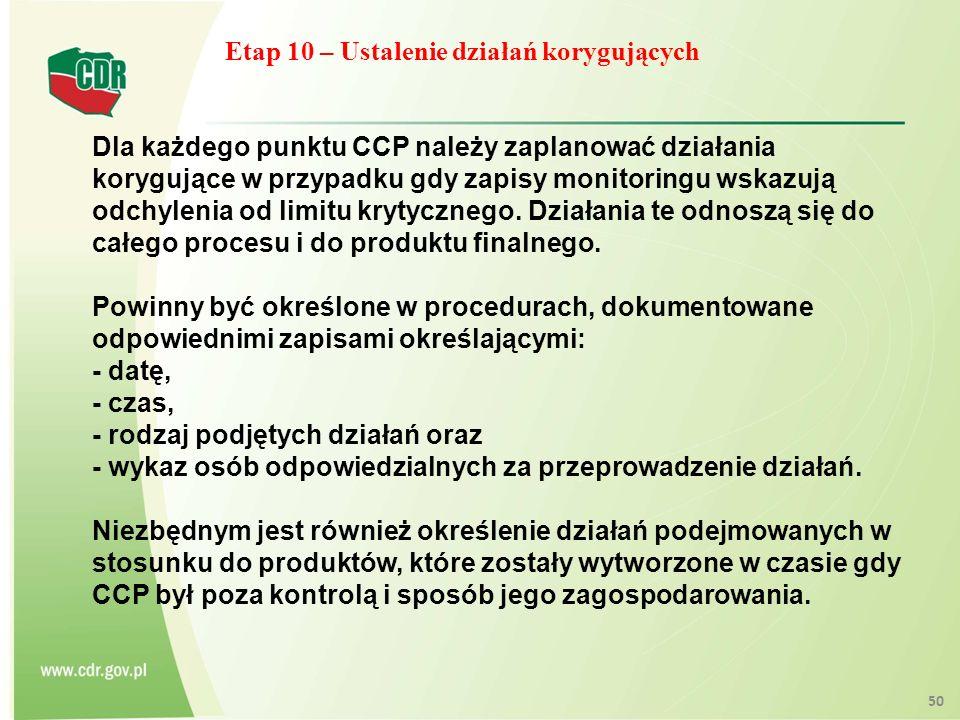 Etap 10 – Ustalenie działań korygujących Dla każdego punktu CCP należy zaplanować działania korygujące w przypadku gdy zapisy monitoringu wskazują odc