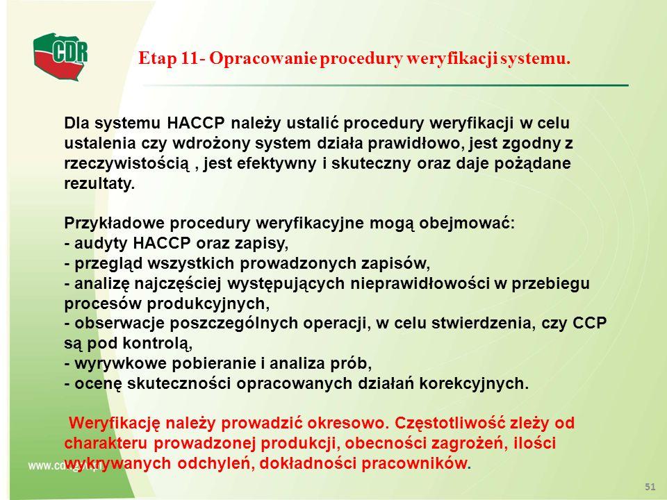 Etap 11- Opracowanie procedury weryfikacji systemu. Dla systemu HACCP należy ustalić procedury weryfikacji w celu ustalenia czy wdrożony system działa