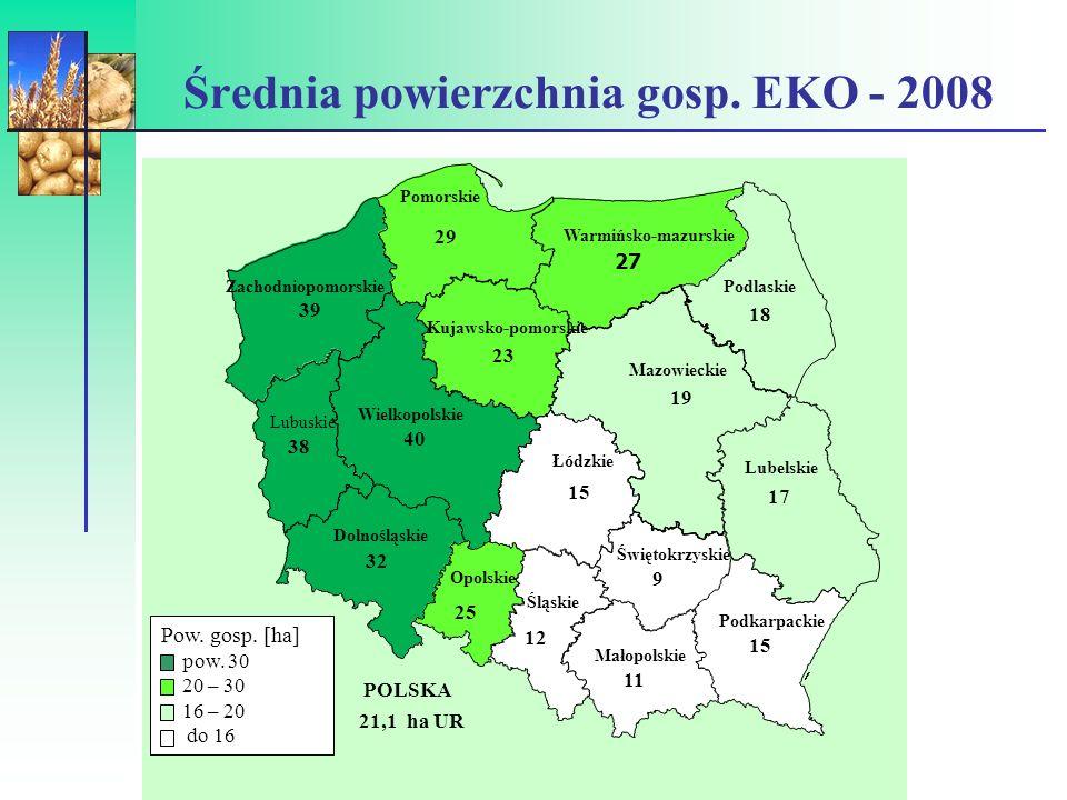 Powierzchnia UR (tys.ha) w gospodarstwach ekologicznych (2008) Pow.