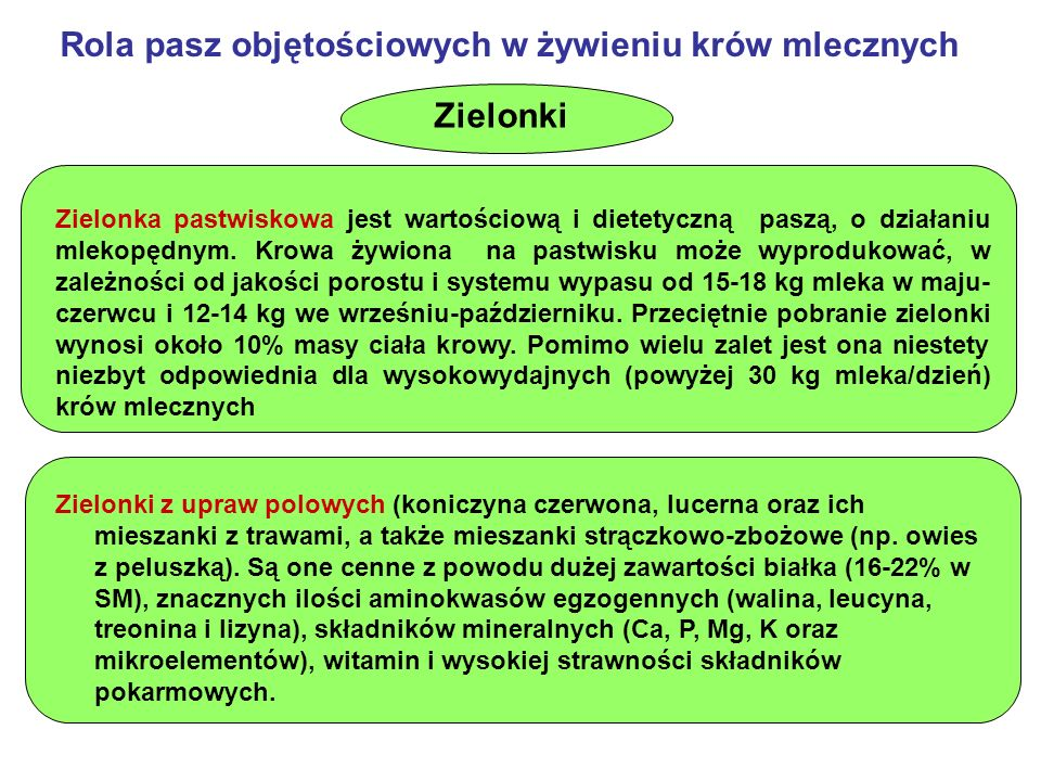 Zielonki z upraw polowych (koniczyna czerwona, lucerna oraz ich mieszanki z trawami, a także mieszanki strączkowo-zbożowe (np. owies z peluszką). Są o