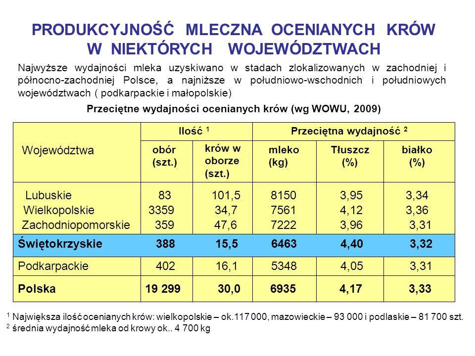 PRODUKCYJNOŚĆ MLECZNA OCENIANYCH KRÓW W NIEKTÓRYCH WOJEWÓDZTWACH Najwyższe wydajności mleka uzyskiwano w stadach zlokalizowanych w zachodniej i północ
