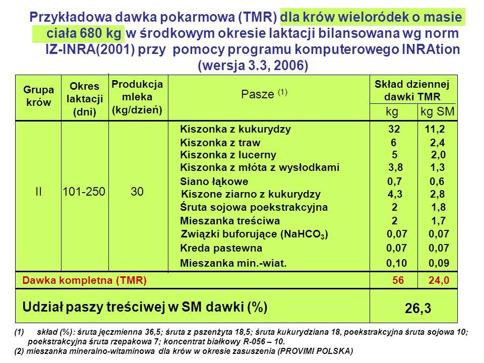 Przykładowa dawka pokarmowa (TMR) dla krów wieloródek o masie ciała 680 kg w środkowym okresie laktacji bilansowana wg norm IZ-INRA(2001) przy pomocy programu komputerowego INRAtion (wersja 3.3, 2006) Grupa krów Okres laktacji (dni) Produkcja mleka (kg/dzień) Pasze (1) Skład dziennej dawki TMR kg Kiszonka z kukurydzy 32 11,2 Kiszonka z traw 6 2,4 Kiszonka z lucerny 5 2,0 Kiszonka z młóta z wysłodkami 3,8 1,3 Siano łąkowe 0,7 0,6 Kiszone ziarno z kukurydzy 4,3 2,8 Śruta sojowa poekstrakcyjna 2 1,8 Mieszanka treściwa 2 1,7 Związki buforujące (NaHCO 3 ) 0,07 0,07 Kreda pastewna 0,07 0,07 Mieszanka min.-wiat.