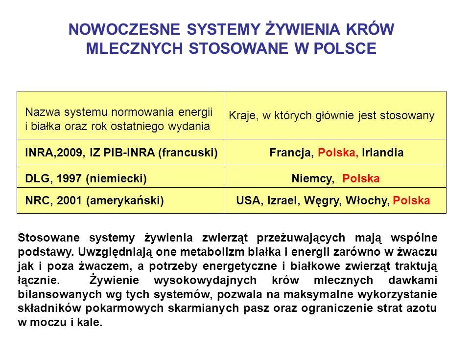 NOWOCZESNE SYSTEMY ŻYWIENIA KRÓW MLECZNYCH STOSOWANE W POLSCE Nazwa systemu normowania energii i białka oraz rok ostatniego wydania Kraje, w których g