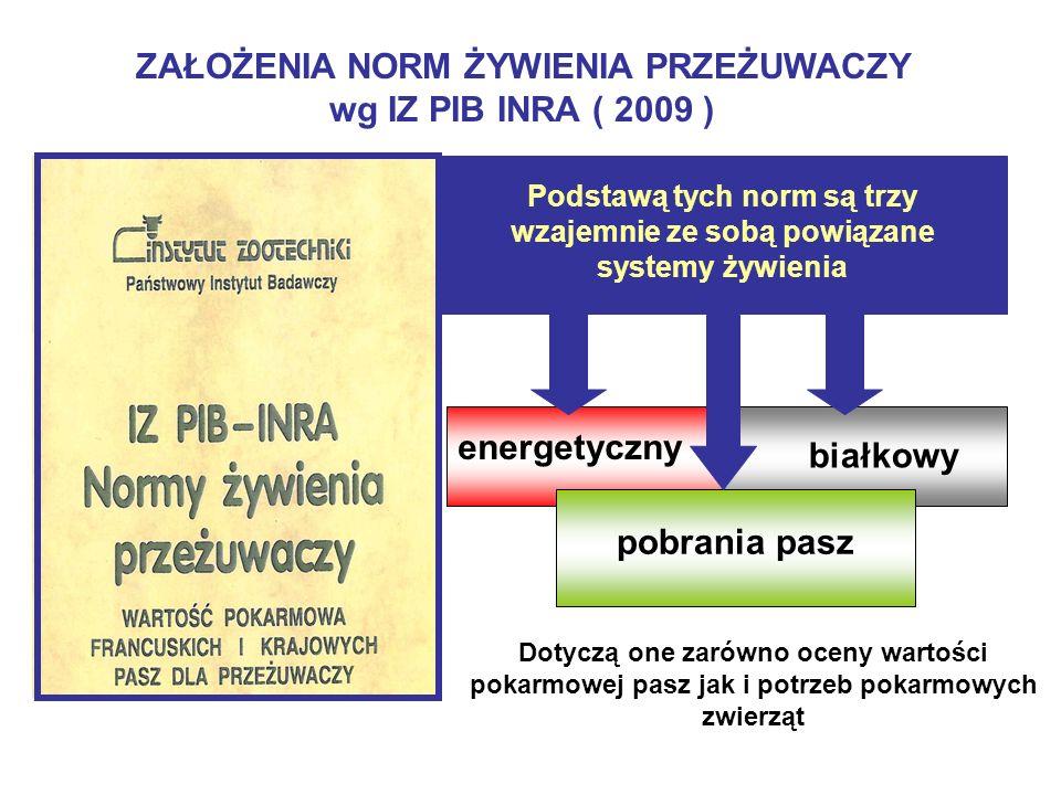 SYSTEM ENERGETYCZNY Schemat wykorzystania energii pasz Energia kału Energia moczu Energia metanu ENERGIA BRUTTO ( EB ) Wydatek ciepła związany z trawieniem pasz ENERGIA STRAWNA ( ES ) ENERGIA NETTO ( EN ) ENERGIA METABOLICZNA ( EM ) ENERGIA NETTO BYTOWA ( EN b ) ENERGIA NETTO PRODUKCYJNA ( EN p ) (-) Przy ocenie posługujemy się jednostkami pokarmowych produkcji mleka (JPM).