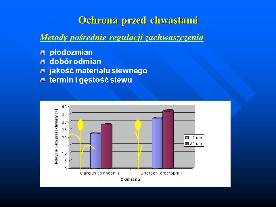 Metody pośrednie regulacji zachwaszczenia płodozmian dobór odmian jakość materiału siewnego termin i gęstość siewu Ochrona przed chwastami