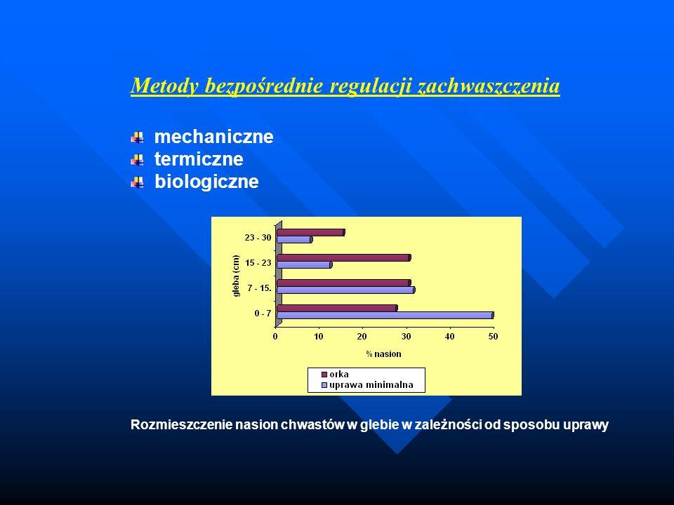 Metody bezpośrednie regulacji zachwaszczenia mechaniczne termiczne biologiczne Rozmieszczenie nasion chwastów w glebie w zależności od sposobu uprawy