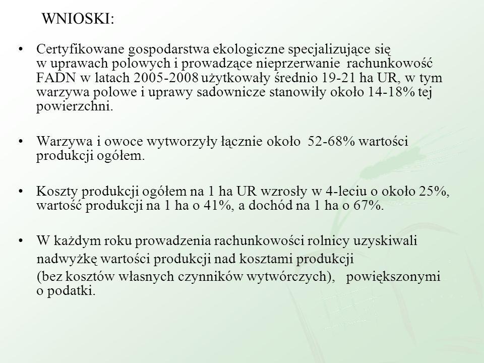 WNIOSKI: Certyfikowane gospodarstwa ekologiczne specjalizujące się w uprawach polowych i prowadzące nieprzerwanie rachunkowość FADN w latach 2005-2008