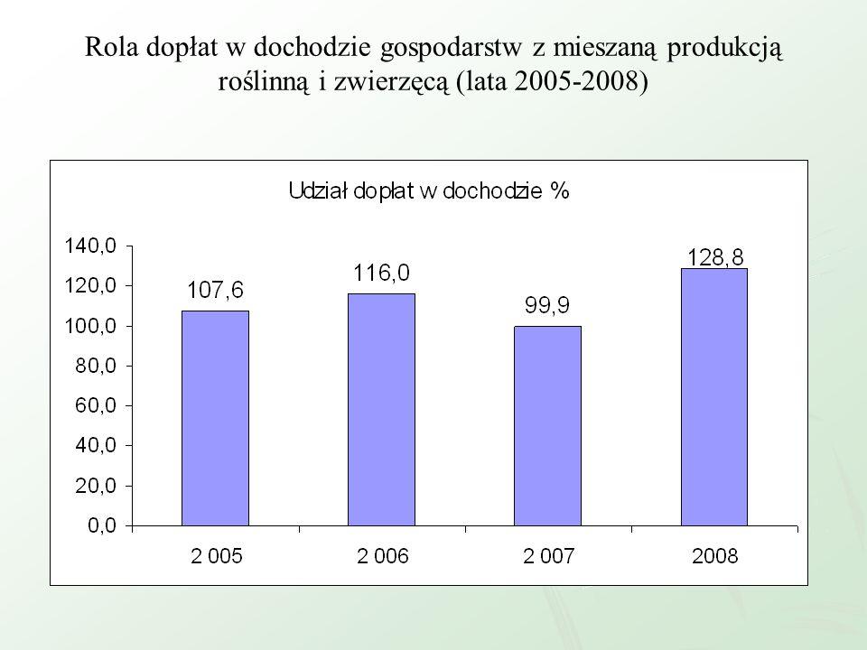 Rola dopłat w dochodzie gospodarstw z mieszaną produkcją roślinną i zwierzęcą (lata 2005-2008)