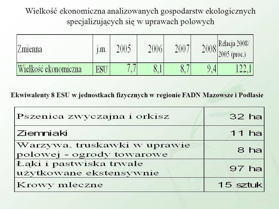 Wielkość ekonomiczna analizowanych gospodarstw ekologicznych specjalizujących się w uprawach polowych Ekwiwalenty 8 ESU w jednostkach fizycznych w reg
