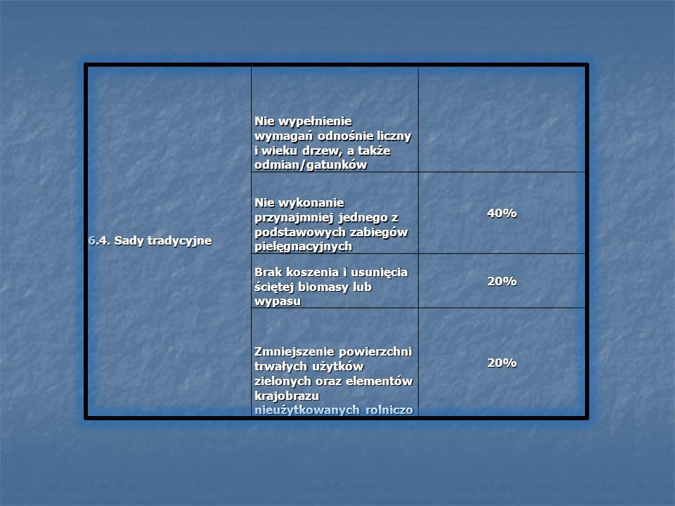 6.4. Sady tradycyjne Nie wypełnienie wymagań odnośnie liczny i wieku drzew, a także odmian/gatunków Nie wykonanie przynajmniej jednego z podstawowych