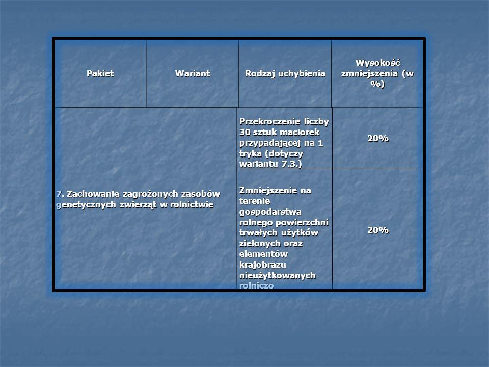 7. Zachowanie zagrożonych zasobów genetycznych zwierząt w rolnictwie Przekroczenie liczby 30 sztuk maciorek przypadającej na 1 tryka (dotyczy wariantu