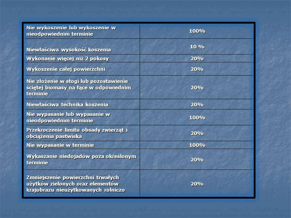 Nie wykoszenie lub wykoszenie w nieodpowiednim terminie 100% Niewłaściwa wysokość koszenia 10 % Wykonanie więcej niż 2 pokosy 20% Wykoszenie całej pow