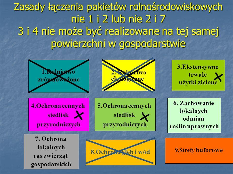 Zasady łączenia pakietów rolnośrodowiskowych nie 1 i 2 lub nie 2 i 7 3 i 4 nie może być realizowane na tej samej powierzchni w gospodarstwie 9.Strefy