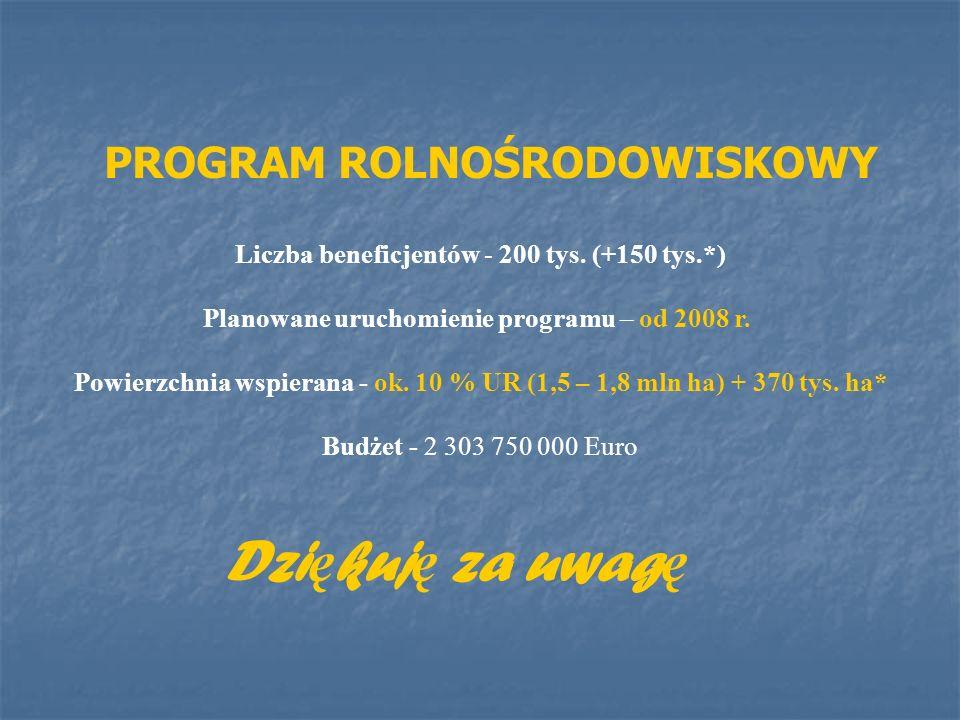 Liczba beneficjentów - 200 tys. (+150 tys.*) Planowane uruchomienie programu – od 2008 r. Powierzchnia wspierana - ok. 10 % UR (1,5 – 1,8 mln ha) + 37