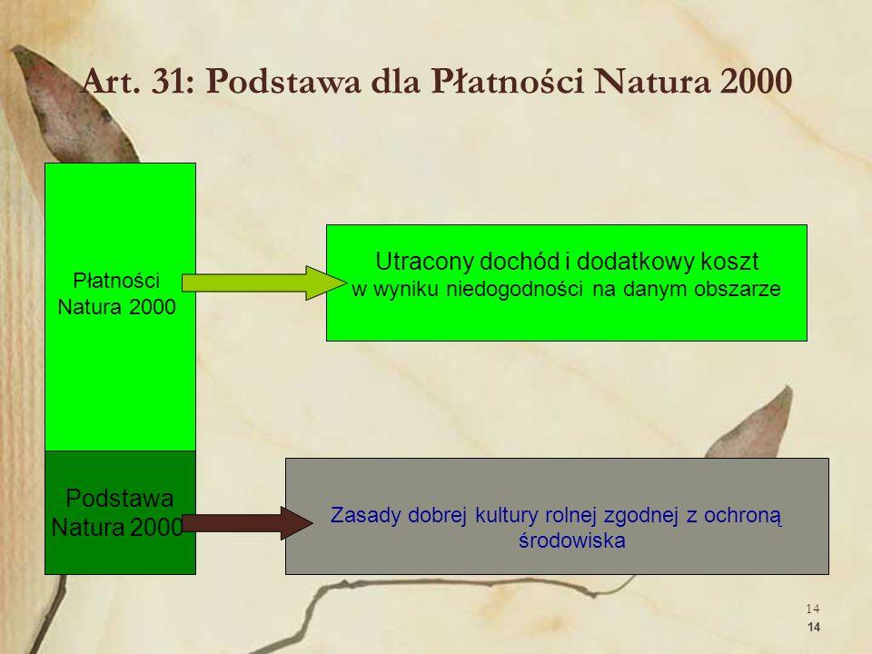 14 Art. 31: Podstawa dla Płatności Natura 2000 Zasady dobrej kultury rolnej zgodnej z ochroną środowiska Podstawa Natura 2000 Płatności Natura 2000 Ut