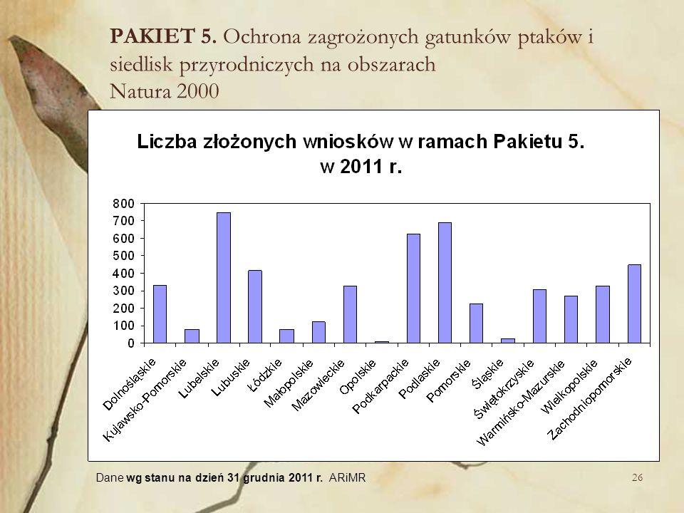 26 PAKIET 5. Ochrona zagrożonych gatunków ptaków i siedlisk przyrodniczych na obszarach Natura 2000 Dane wg stanu na dzień 31 grudnia 2011 r. ARiMR