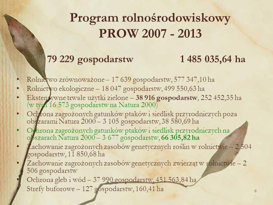 6 Program rolnośrodowiskowy PROW 2007 - 2013 79 229 gospodarstw1 485 035,64 ha Rolnictwo zrównoważone – 17 639 gospodarstw, 577 347,10 ha Rolnictwo ek