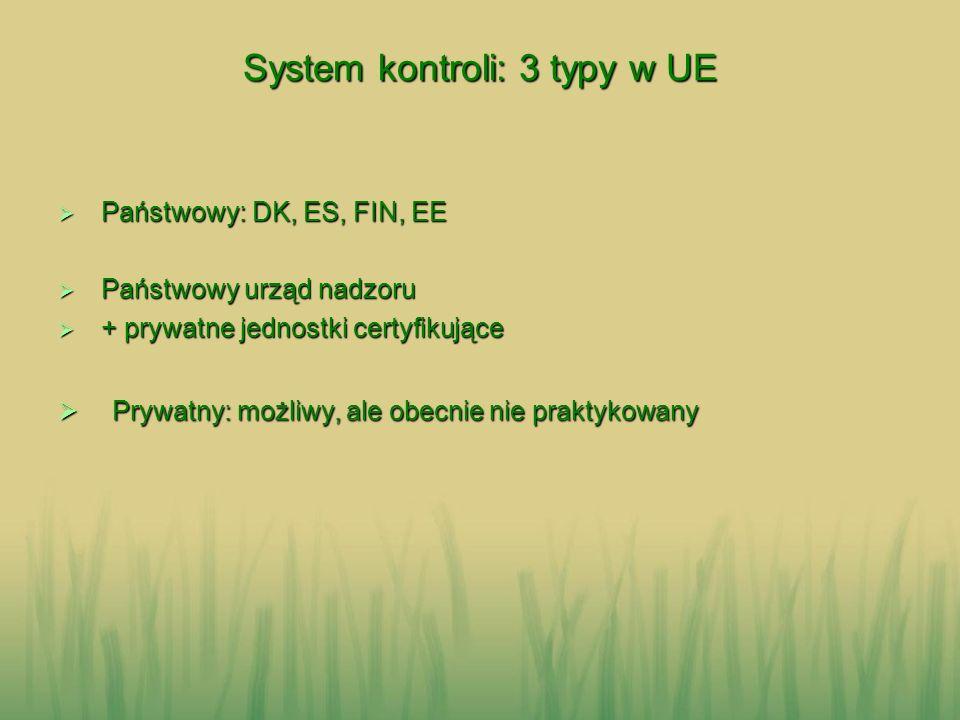 System kontroli: 3 typy w UE Państwowy: DK, ES, FIN, EE Państwowy: DK, ES, FIN, EE Państwowy urząd nadzoru Państwowy urząd nadzoru + prywatne jednostk