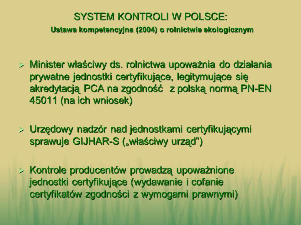 SYSTEM KONTROLI W POLSCE: Ustawa kompetencyjna (2004) o rolnictwie ekologicznym Minister właściwy ds. rolnictwa upoważnia do działania prywatne jednos